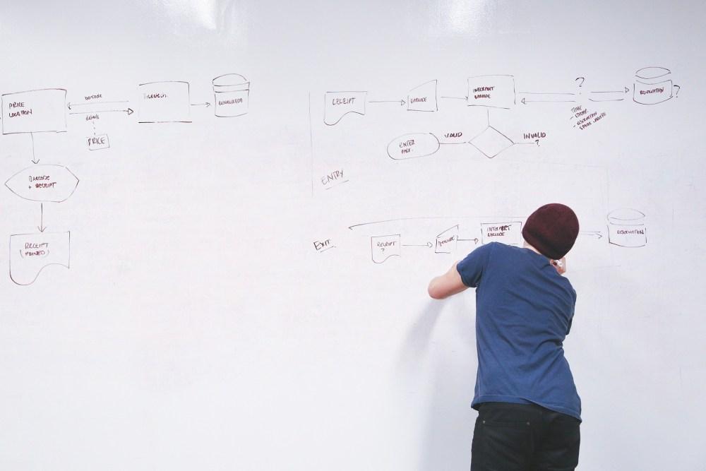 Start up Venture capitalist Entrepreneur