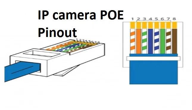 ip camera poe pintout: Best way to IP Camera connector punchCCTV DESK