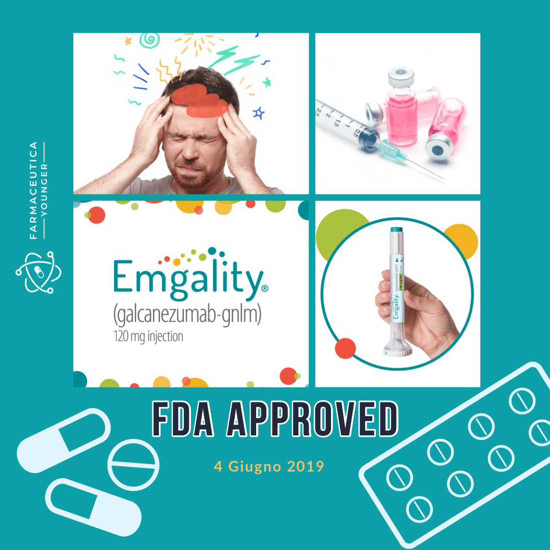 FDA APPROVAL - Emgality   Farmaceutica Younger