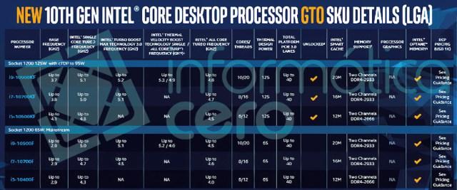 Prosesor Intel F Series 10th Gen
