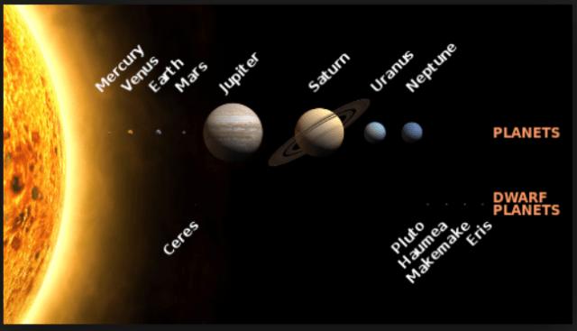 नौवें ग्रह की मौजूदगी और इसकी लुका-छिपी फिर सामने आयी