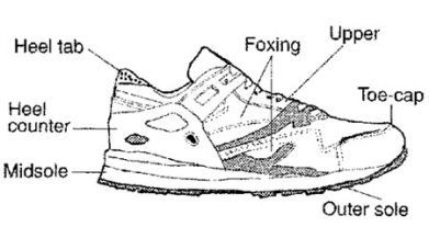 What to look for in the shoe construction