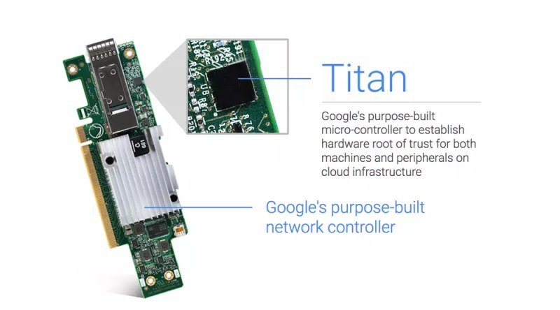 Google Titan Purpose-built Network Controller