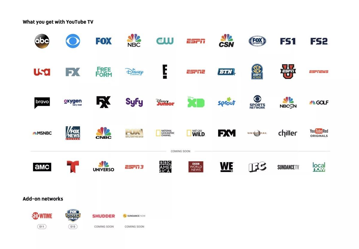 YouTube TV Media Networks