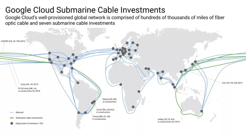 google cloud submarine cable map