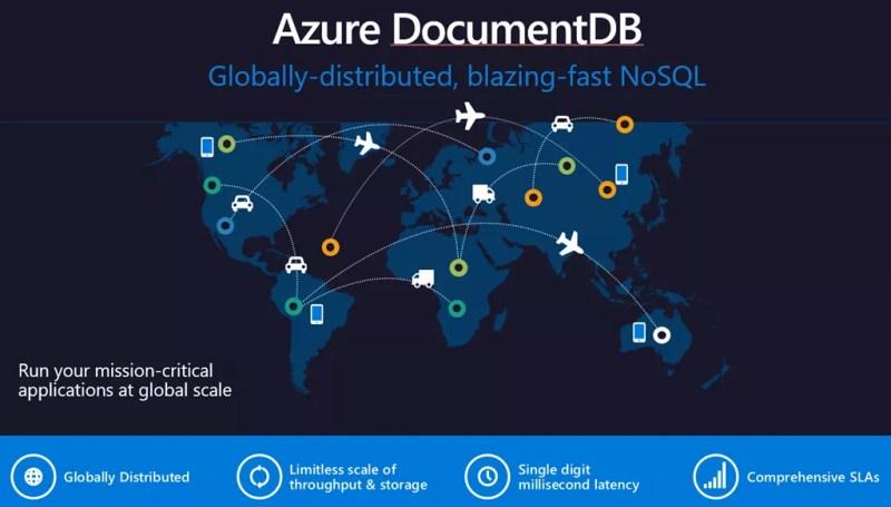 Microsoft Azure DocumentDB