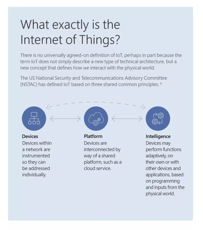 Microsoft Whitepaper: Internet of Things