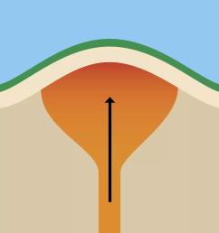 dome mountain [ 1920 x 1920 Pixel ]