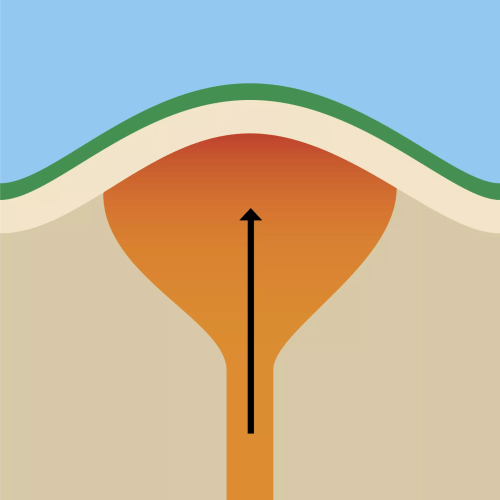 small resolution of dome mountain