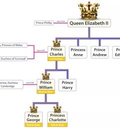 current monarch [ 1920 x 1704 Pixel ]