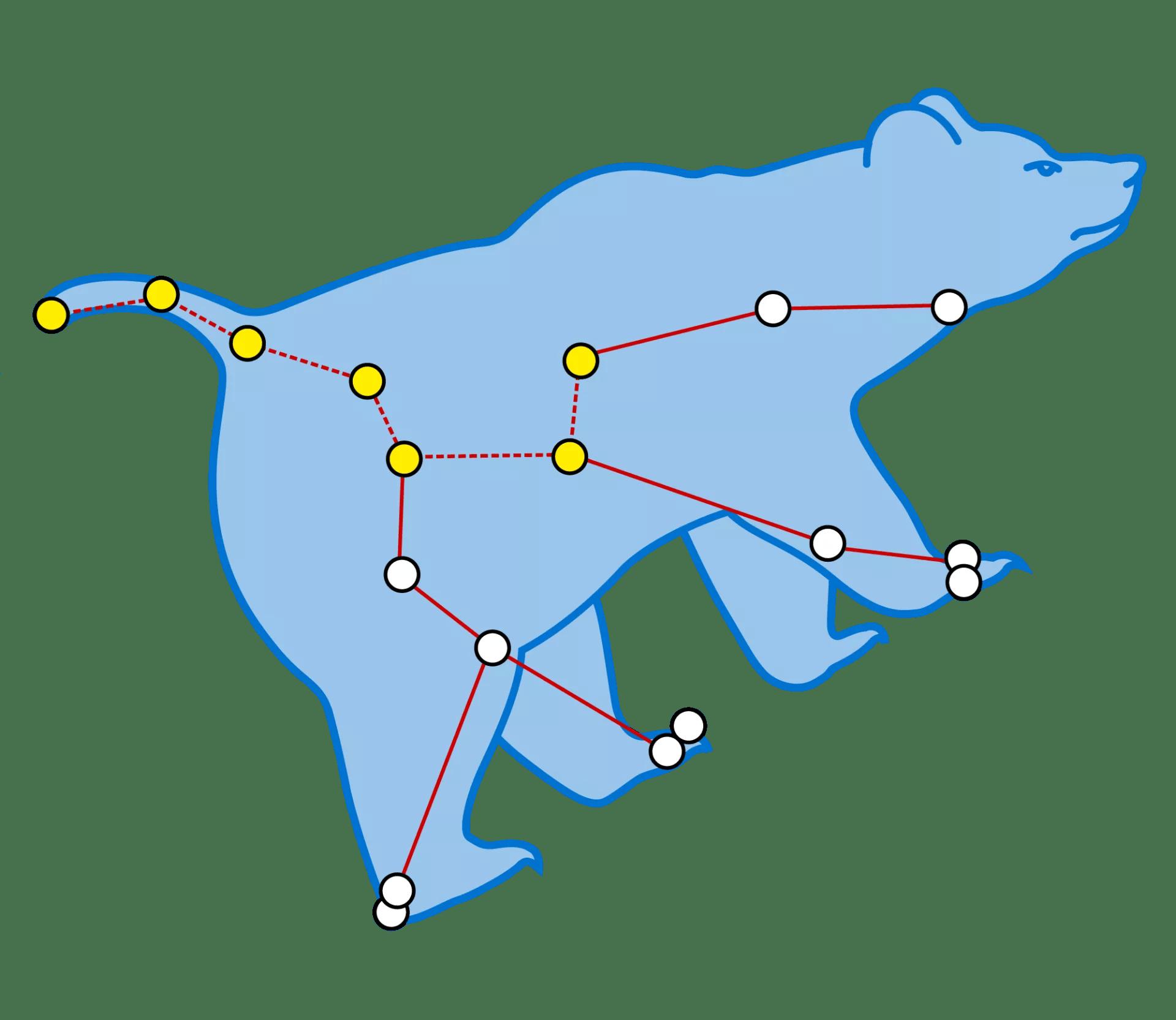 Ursa Major Constellation Facts For Kids