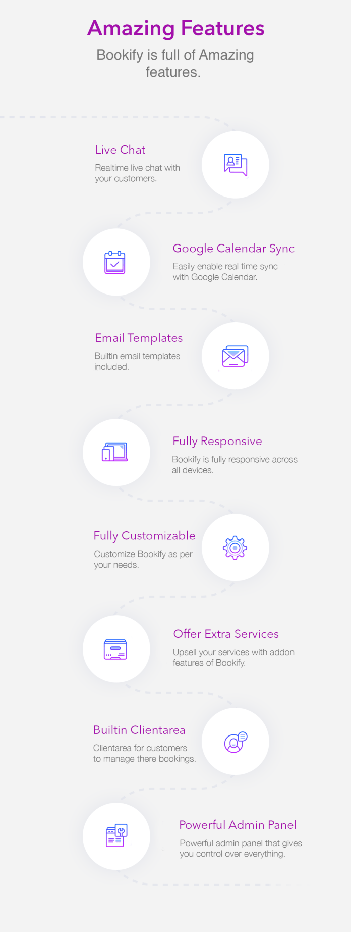 Bookify - Multipurpose Booking App - 7