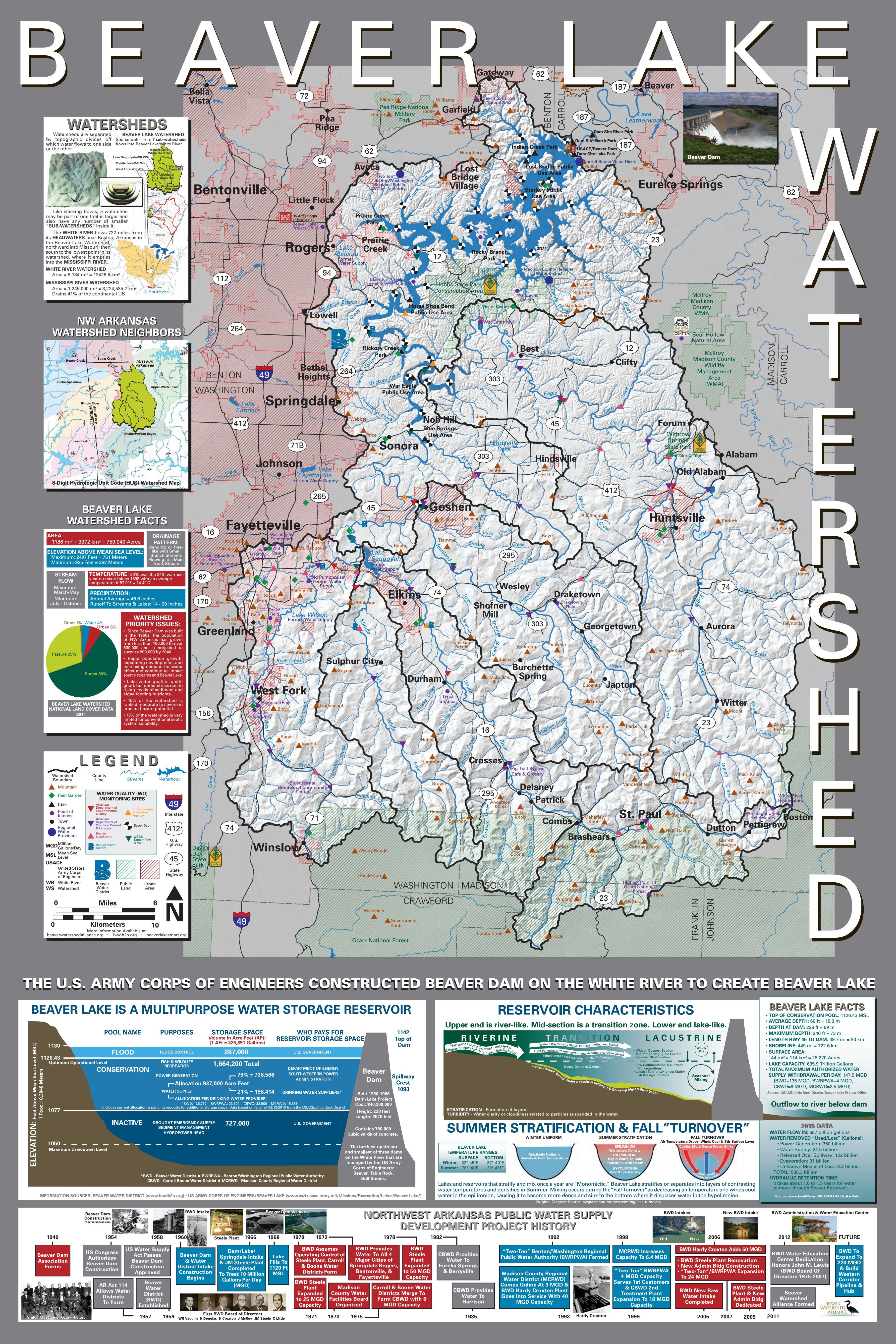 Northwest Arkansas Maps : northwest, arkansas, Watershed, Beaver, Water, District