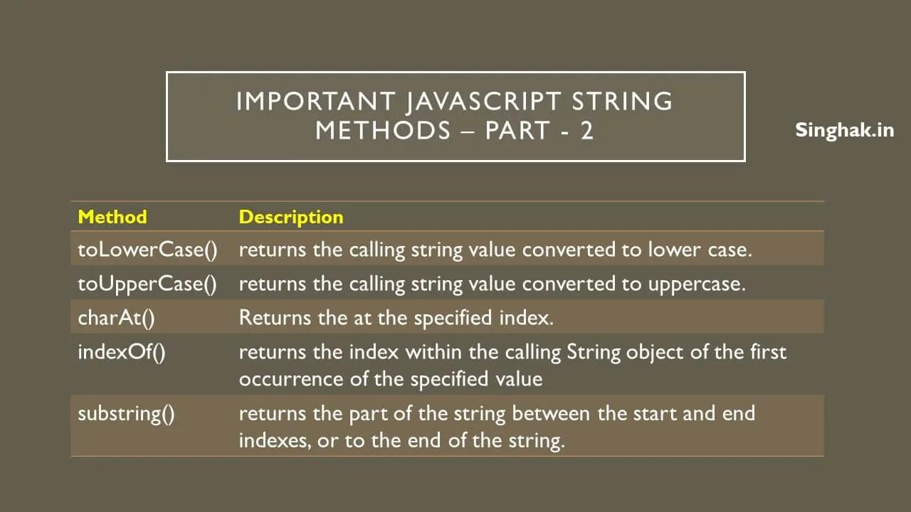 Javascript string important methods – part-2
