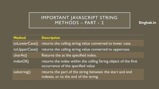 important javascript string methods