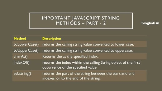 important javascript string methods