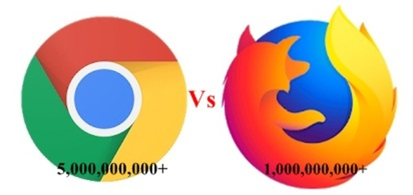 Chrome_Vs_Firefox_2019_l5ysj2