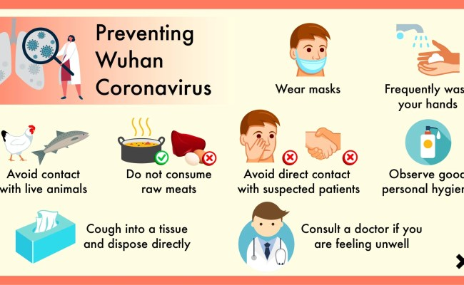 Wuhan Coronavirus In Singapore 7 Things You Need To Know