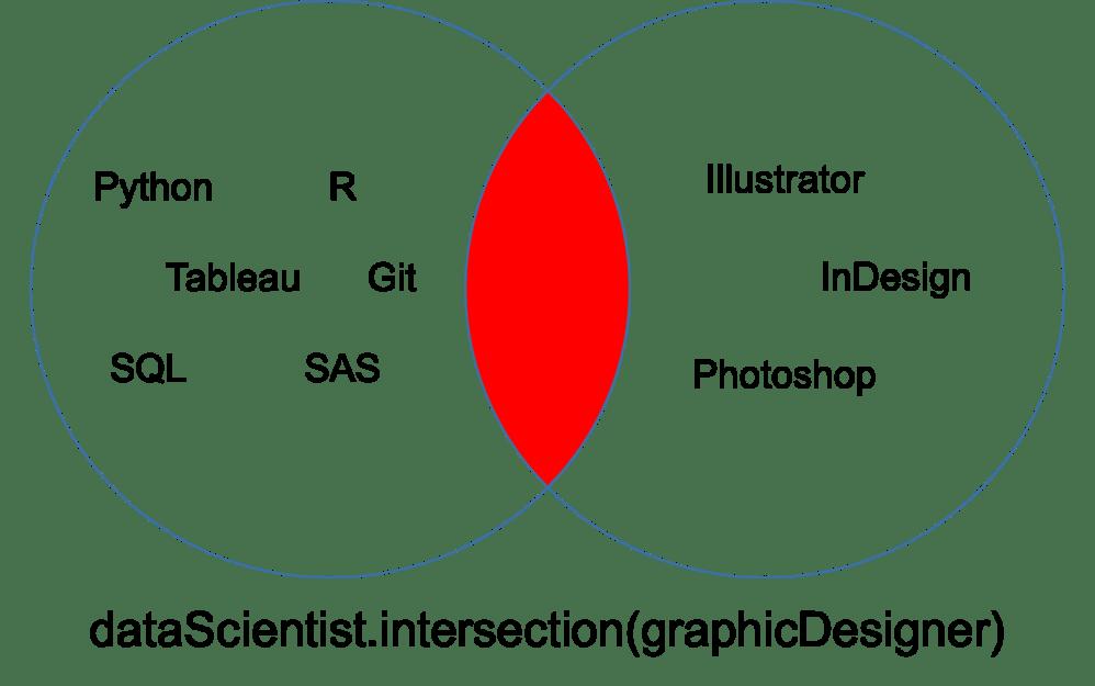 medium resolution of difference