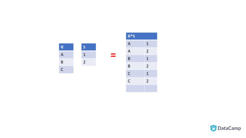 Inner Join 3 Tables Mysql W3schools | Jidiletter co