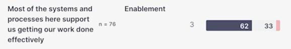 Measuring Employee Engagement at DataCamp