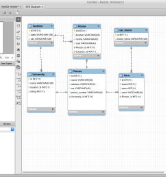 that means you can drag and drop tables and views onto an er diagram view like [ 2186 x 1698 Pixel ]
