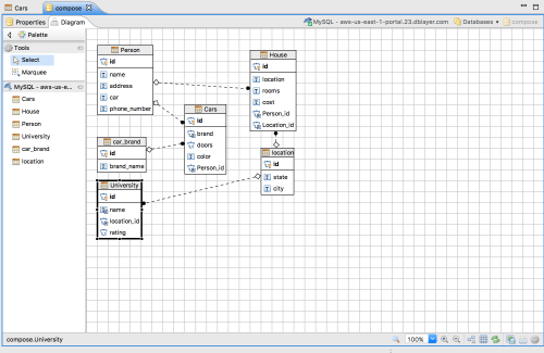 small resolution of this image only shows the relationships between the cars table and others within the database however if you select compose from the side menu and then