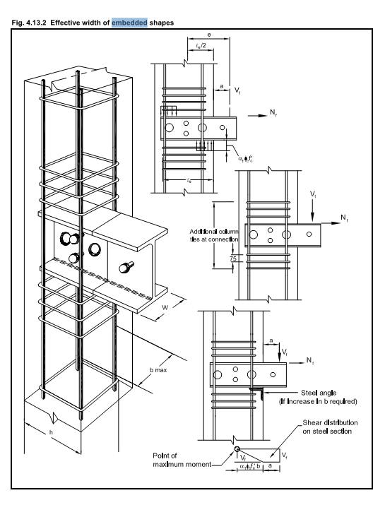 Design of Anchors for Concrete & Steel Post Embedment in