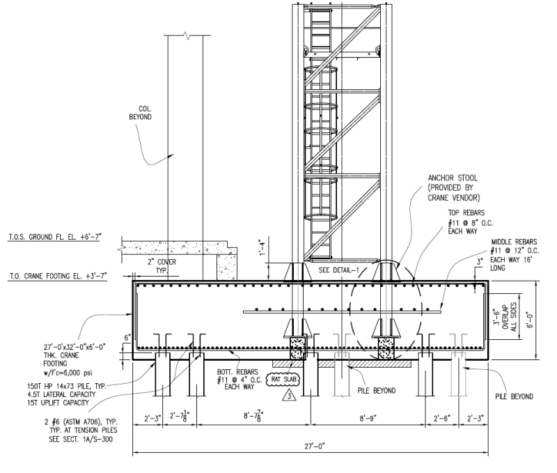 Tower Crane Foundation Design Calculation Example