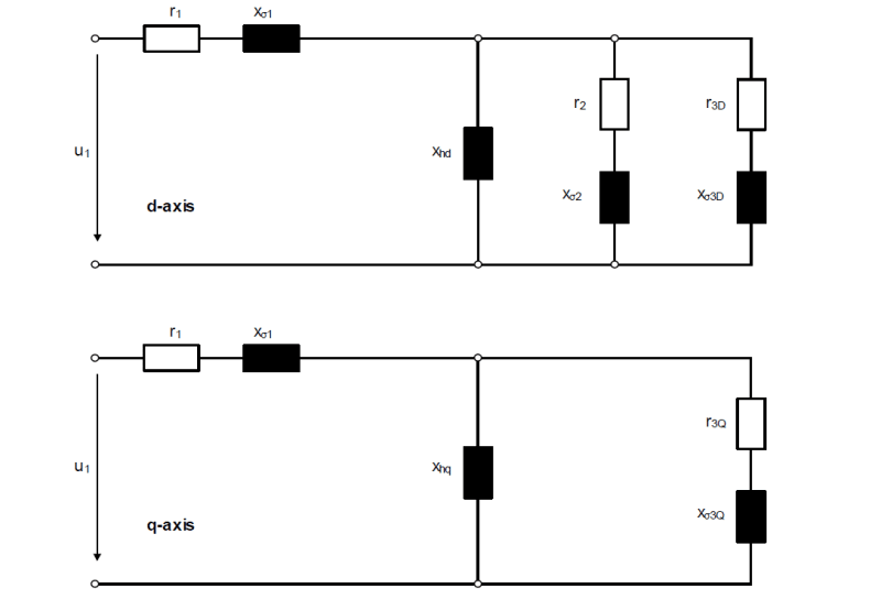 Basic circuit diagram of a 3 phase synchronous generator
