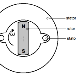 3 Phase Generator Alternator Wiring Diagram For 2 Lights And Switches Three Electric Power Explained Engineering Com Image Courtesy Of The Author