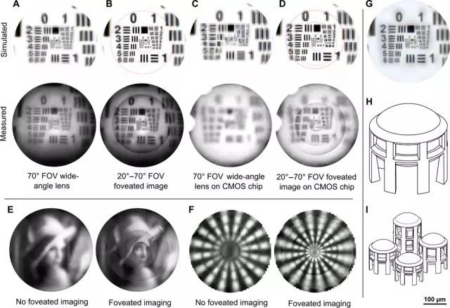 Micro-Optics and the World of Nano 3D Printing