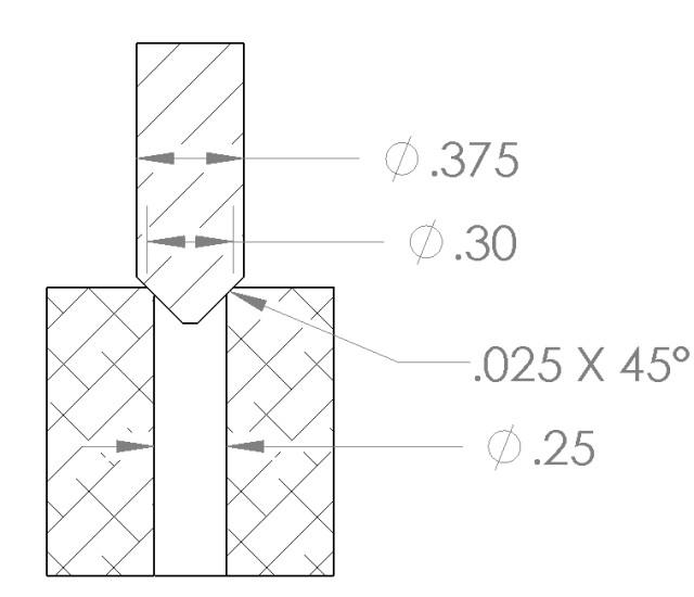 Spot Drill Tip Calculator > ENGINEERING.com