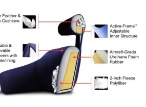 6 Best Sit Up Pillows 2015 Click For Video Comparisons