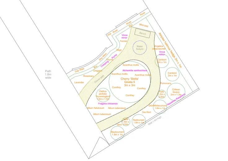 CAD-Plan des Gartens