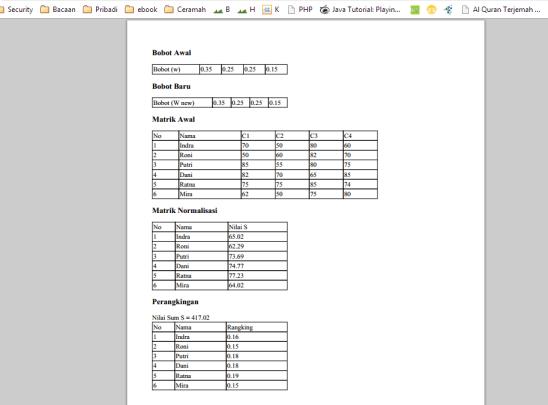 Report pdf dengan mPDF di PHP