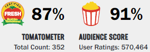 movie inception rottentomatoes