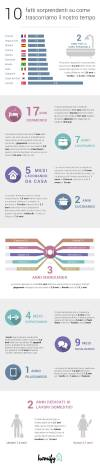 Sala multimediale in stile Moderno di Homify Infographics