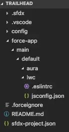 File explorer view of Salesforce DX project within Visual Studio Code, showing subdirectories including .sfdx, .vscode, config, and force-app.