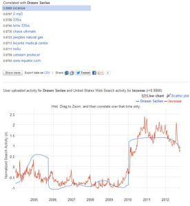 google-correlate-draw_qrcuar