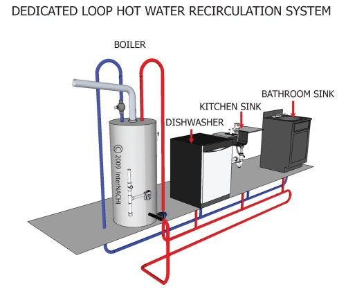 small resolution of dedicated loop hot water recirculation system