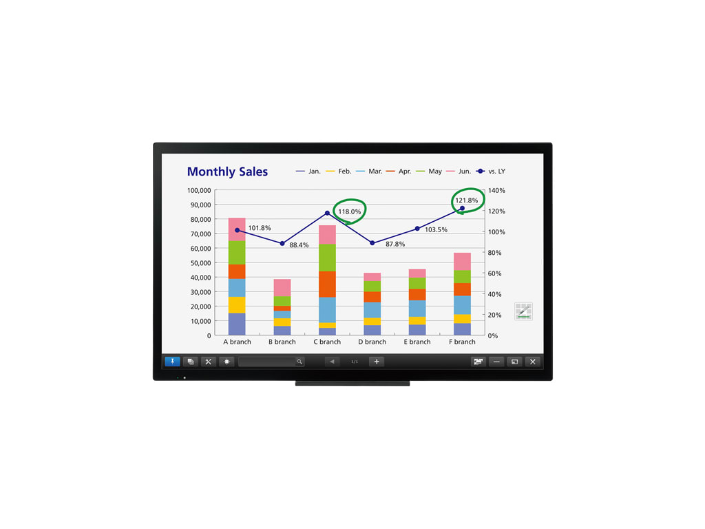 Sharp PN-L501C 50-Inch AQUOS BOARD Interactive Display