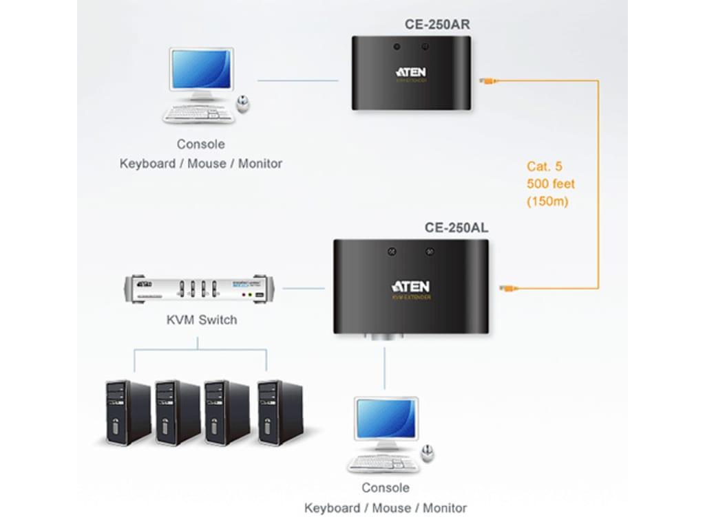 hight resolution of ce250a kvm extender wired external cat 5e