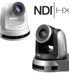 20x optical zoom 1080p hi definition ptz ip camera 60fps  [ 1024 x 768 Pixel ]