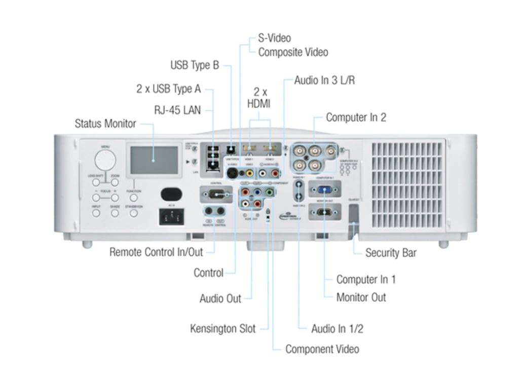 Hitachi CP-WX8255A WXGA 5500 Lumens Install Series