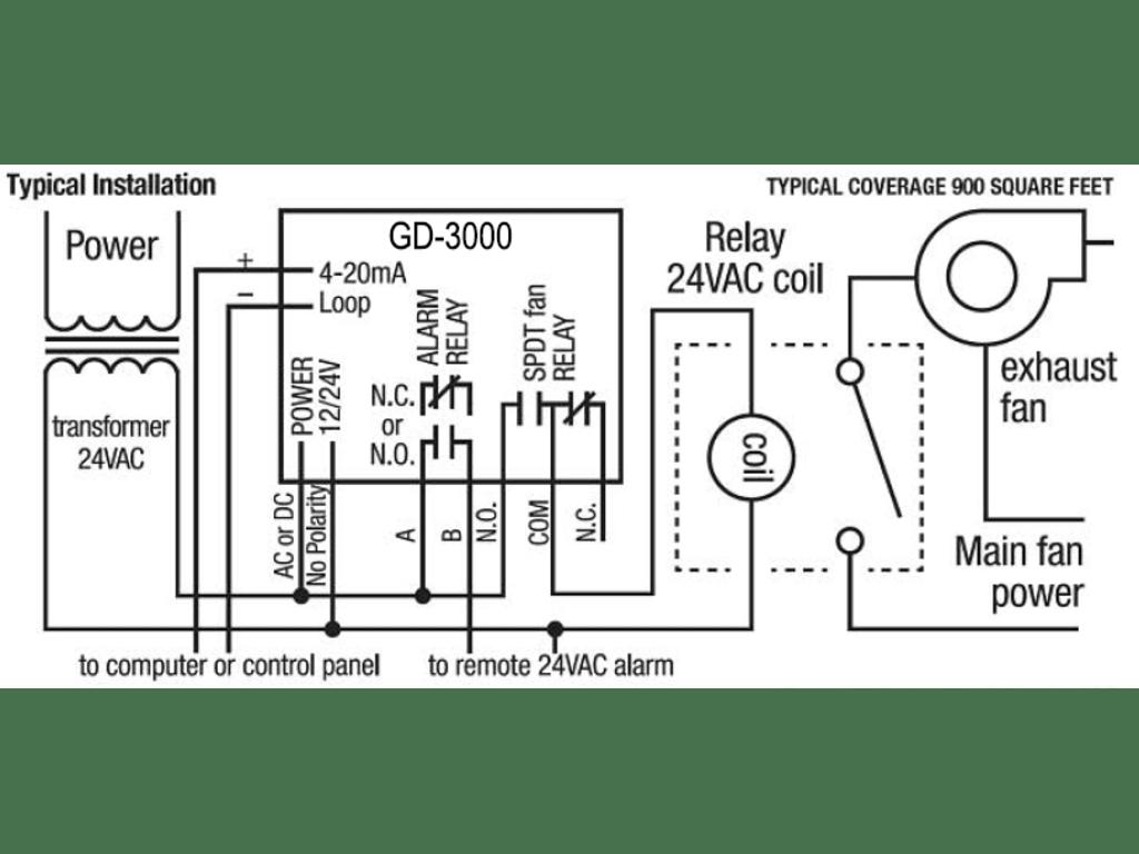 Eagle Eye Gd Combustible Gas Detector Controller