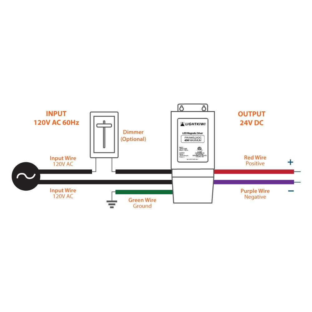 Hardwire Kit, Direct Wire for LED Under Cabinet Lighting