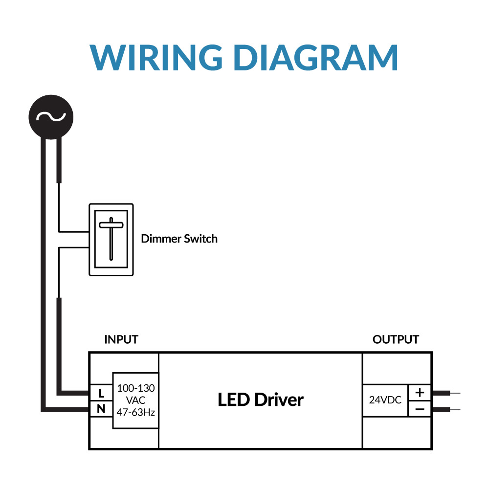 hardwire kit direct wire for led under cabinet lighting 40