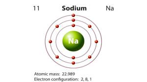Characteristics of sodium and its reactions with different