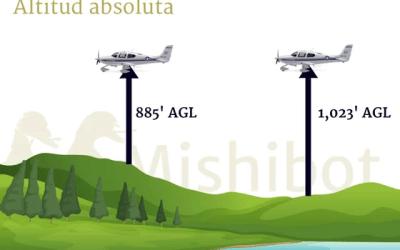 Los 5 tipos de altitudes, explicados.